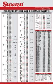 Tap Dimensions Chart Drill Size Metric Tap Chart For Standard Threads Imperial 1
