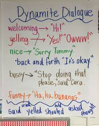 Dialogue Anchor Chart Dialogue In First Grade Two Writing Teachers