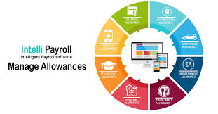 Payroll Software Comes With Features Such As Attendance Management