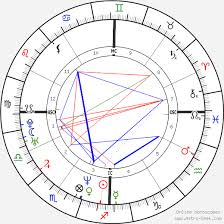 Cancer Birth Chart Free Birth Chart Dating Site Compatibility Ascendant And Birth