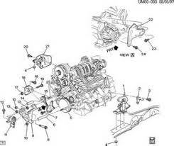 similiar buick lesabre parts diagram keywords buick lesabre engine diagram on buick lesabre transmission diagram