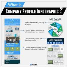 Infographic Company Profile Designing | Auxano