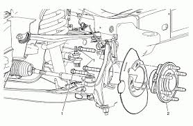 1999 s10 zr2 engine diagram wiring diagrams terms 1999 s10 zr2 engine diagram advance wiring diagram 1999 s10 zr2 engine diagram