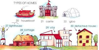 different types of houses types of houses and homes with names and pictures online
