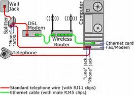 cool dsl jack wiring diagram photos wiring schematic tvservice us dsl wiring from nid at Dsl Phone Jack Wiring Diagram