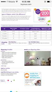 Diaper Chart By Babiesrus Number Needed For Age And