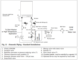 piping diagram for tankless water heater the wiring diagram piping diagram hot water boiler vidim wiring diagram wiring diagram