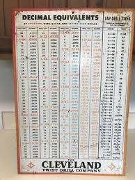 Cleveland Twist Drill Chart Vintage Cleveland Twist Drill Company Decimal Chart