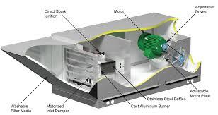 makeup air system. Beautiful Air HMD With Makeup Air System