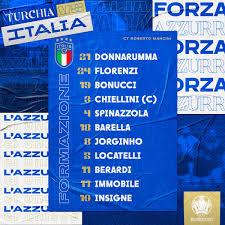 يورو 2020.. التشكيل الرسمي لمواجهة منتخبى ايطاليا وتركيا الافتتاحية
