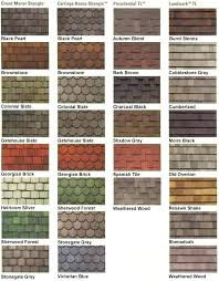 painting roofing shingles can you paint there are three main types of asphalt shingle roof organic