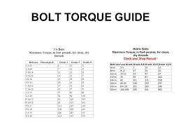 10mm Bolt Torque Chart Allen Bolt Size Chart Metric Bedowntowndaytona Com