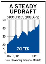 more windmills run on zoltek components bloomberg