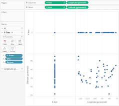 Tableau Panel Chart How To Make Trellis Tile Small Multiple Maps In Tableau