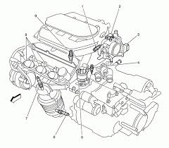 Saturn ion engine diagram saturn ion engine wiring diagram saturn vue parts diagram saturn ion radiator