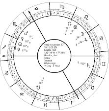 Hendrix Natal Chart Seven Stars Astrology
