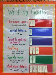 How To Make A Goal Chart 25 Awesome Anchor Charts For Teaching Writing Teaching