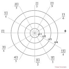 Free Printable Math Worksheets Simple Algebra Equations Polar