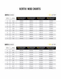 Mod Chart Mathews Switch Weight Mod Chart