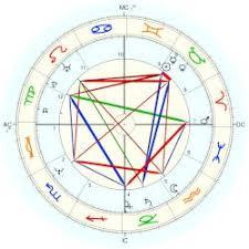 Basquiat Natal Chart Fiorello Rosario Astro Databank