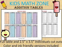 Kids Math Charts Addition Table Printable Chart Math Fact Sheet Full Sheet