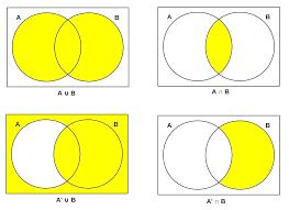 A Ub Venn Diagram High Quality Images For Venn Diagram Aubuc Wall082 Gq