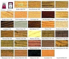 Bona Stain Colors For Floors How To Choose Hardwood Flooring
