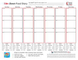 Tracking Meals Chart Dear Diary Why Tracking Your Meals Is Eating Smart Eat