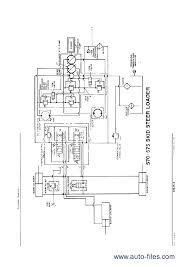 john deere 570 575 375 skid steer loaders technical manual repair manuals john deere 570 575 375 skid steer loaders technical manual tm 1359 pdf