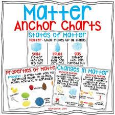 Properties Of Matter Anchor Chart Matter Anchor Charts