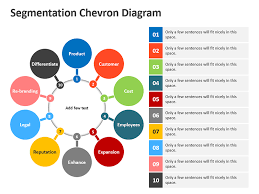 Powerpoint Chevron Template Editable Powerpoint Template Chevron Diagram Business Concepts