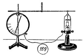 Электрический ток в различных средах Реферат Между двумя электродами расположенными в герметичном сосуде из которого удален воздух и находящимися под напряжением электрический ток отсутствует