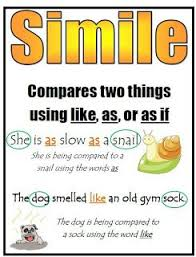 Simile Anchor Chart Anchor Charts Simile Personification Metaphor Figurative