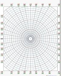 a6baae574109984468fc08fe1ee82ec1 sunday paper graph paper 52 best images about parametric and polar graphing on pinterest on graphing coordinate plane worksheets