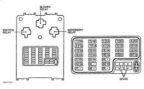 2006 nissan sentra fuse diagram 2006 image wiring 1996 nissan sentra fuse box diagram vehiclepad 2001 nissan on 2006 nissan sentra fuse diagram