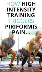 piriformis syndrome flare up after gym