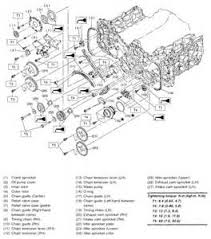 similiar subaru outback h6 engine diagram keywords subaru outback h6 engine diagram moreover subaru outback engine