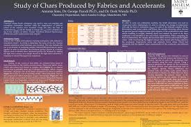 Study of Chars Produced by Fabrics and Accelerants Antonia Sims, Dr. George  Parodi, and Dr. Derk Wierda