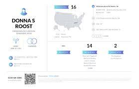 Donna S Roost, (321) 452-7484, 105 Green Acres Dr, Martin, TN | Nuwber