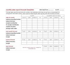 Progress Report Template Quarterly Sales Excel Of A Azizim Co