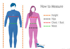 Wetsuit Sizing Guide From Surfing Waves