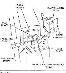 Abbe refractometer user manual