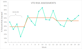 Step 6a Data Over Time Run Charts Tipsqi