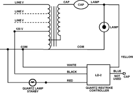 wiring diagram mercury vapour lamp wiring image mercury vapor light ballast wiring diagram jodebal com on wiring diagram mercury vapour lamp metal halide
