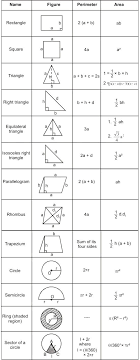 mensuration rs aggarwal class 7 maths solutions exercise 20c apopper geometry formulasbasic