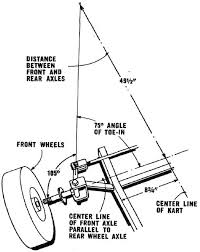 how to make your own go kart steering parts fig 6