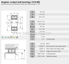 Angular Contact Ball Bearing Size Chart Angular Contact Bearing Explained Manufacture Xinhai