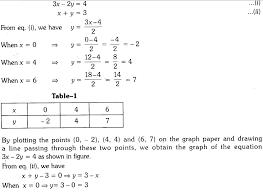 6 X 6 Graph Paper Andone Brianstern Co