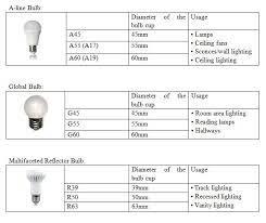led light bulbs light bulbs light