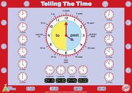 Time Clock Chart